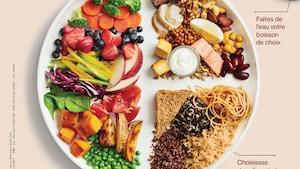 Image d'une assiette avec des aliments variés.