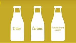Image infographique de trois bouteilles de lait en verre.