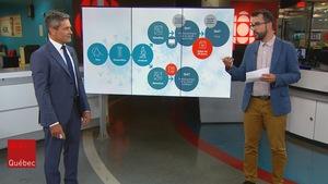 Bruno Savard et Jeff Blanchet sur le plateau du Téléjournal Québec.