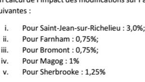 L'augmentation estimée de la valeur foncière des résidences se trouvant à proximité d'une gare qui accueillerait un train de passagers reliant Sherbrooke à Montréal.