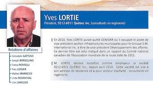 La fiche d'Yves Lortie déposée à la commission Charbonneau.