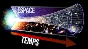 Infographie représentant l'espace-temps. On y voit l'expansion de l'univers.
