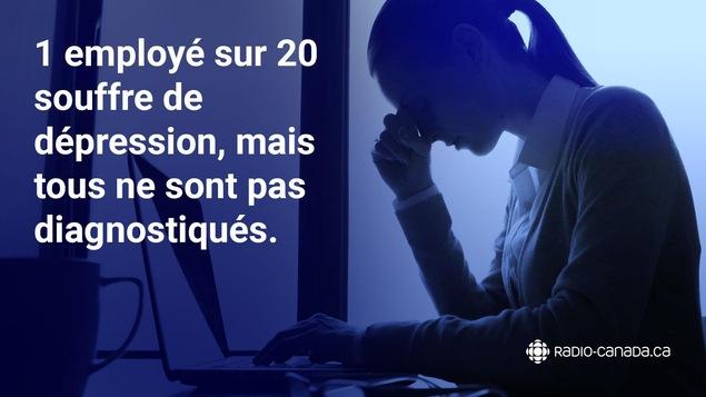 1 employé sur 20 est atteint de dépression, mais tous ne sont pas diagnostiqués.