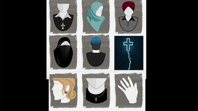 Des pictogrammes sur le port des signes religieux