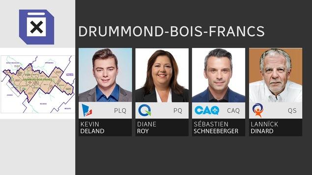 Tableau avec les visages des candidats : Kevin Deland pour le PLQ, Diane Roy pour le PQ, Sébastien Schneeberger pour la CAQ et Lannïck Dinard pour QS.