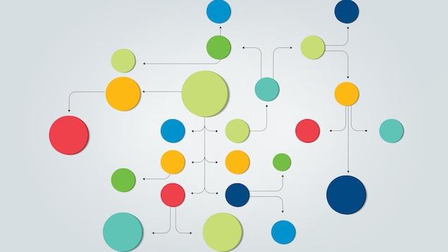 Un schéma basé sur la méthode de la carte heuristique.