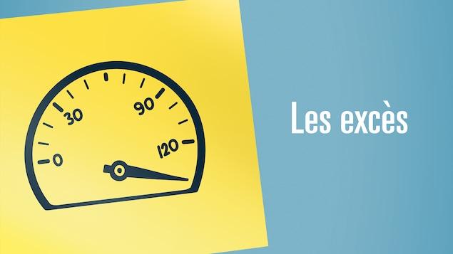Illustration représentant l'excès: un compteur de vitesse est au maximum