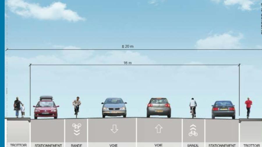 Une image dessinée représente une rue, en divisant l'espace réservée aux piétons, aux stationnements, aux vélos et aux voitures.