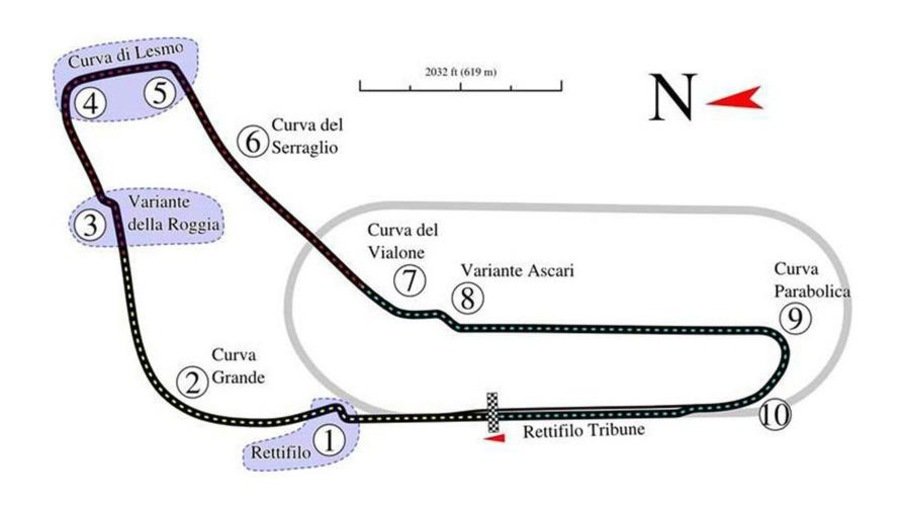Williams referme la piste Alonso